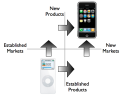 apple_markets_products002.png